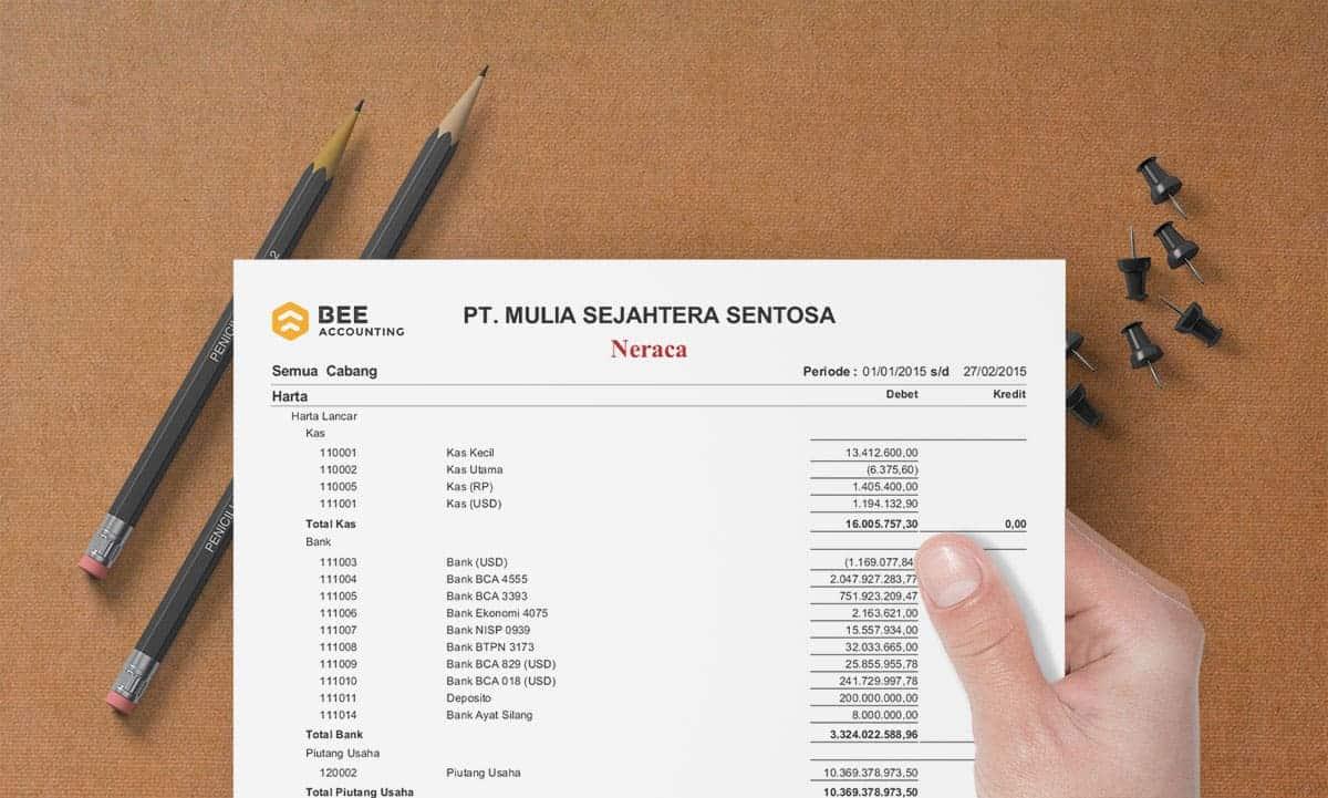 Software Akuntansi Laporan Neraca