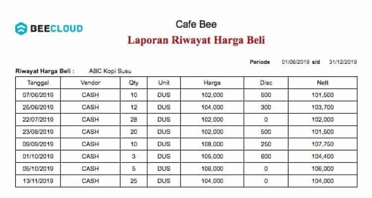 Screenshot Laporan Profit Booster Riwayat Harga Beli