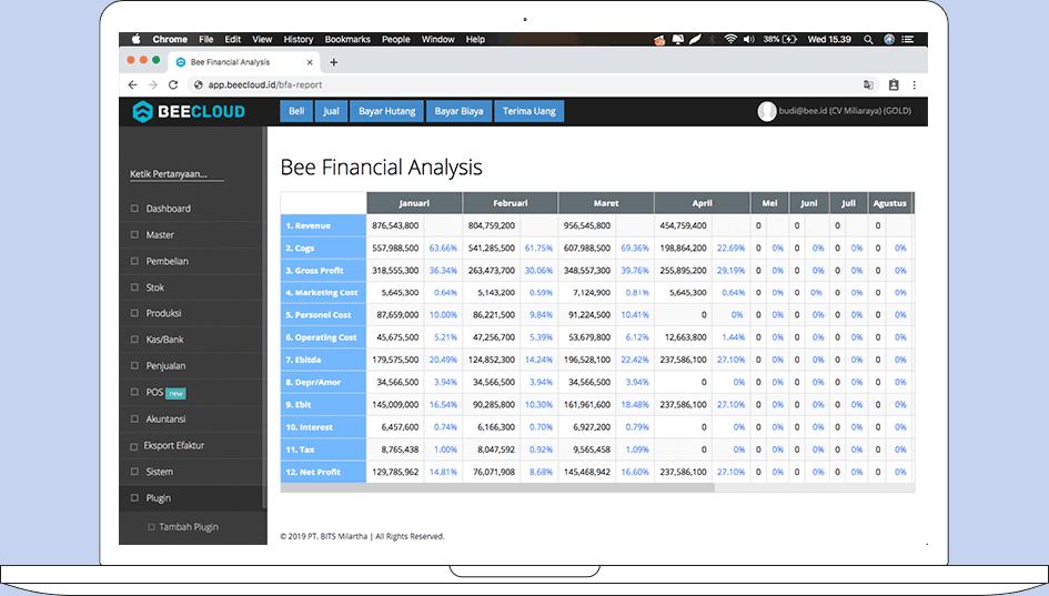 Laptop Screenshot Report BFA di Beecloud