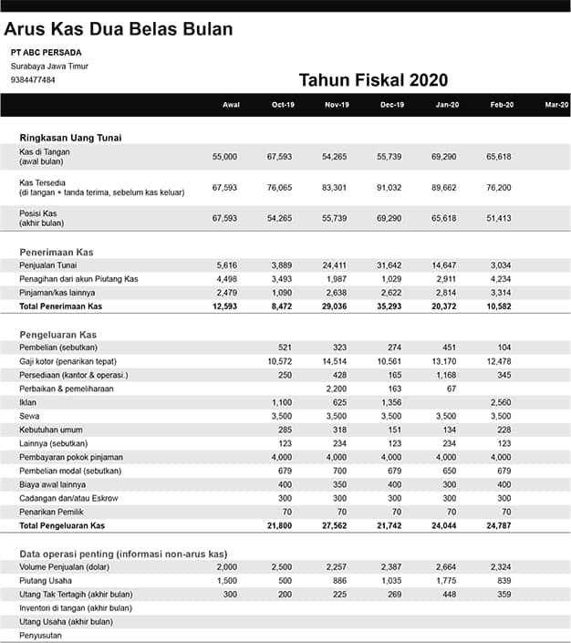 Contoh Laporan Akuntansi Sederhana Menggunakan Excel Bee Id
