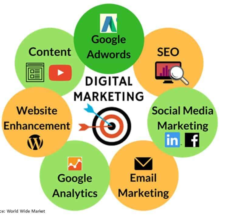 media-promosi-digital-marketing-cara-menarik-pelanggan-baru