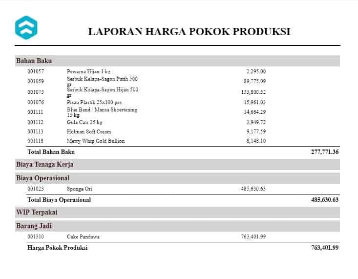 laporan-harga-pokok-produksi-beecloud