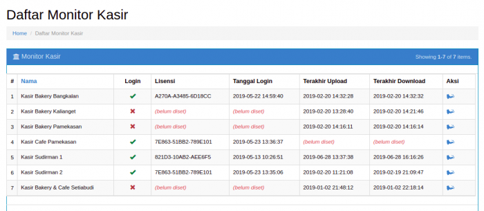 Gb 1. Daftar Monitor kasir